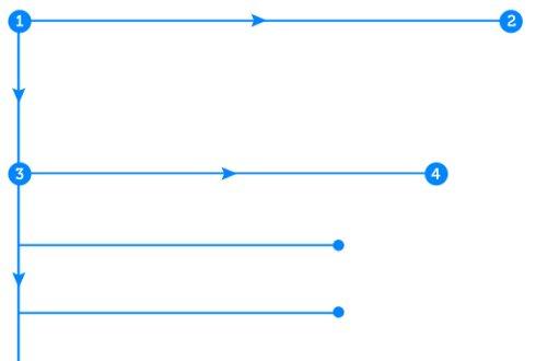 必须了解的网站热力图,客观数据才是真实数据