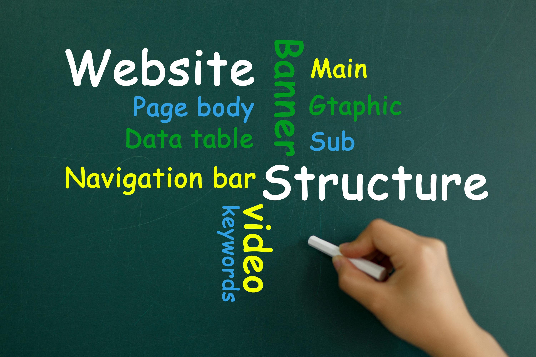 影响用户对网站信任的因素,网站建设需要注意什么